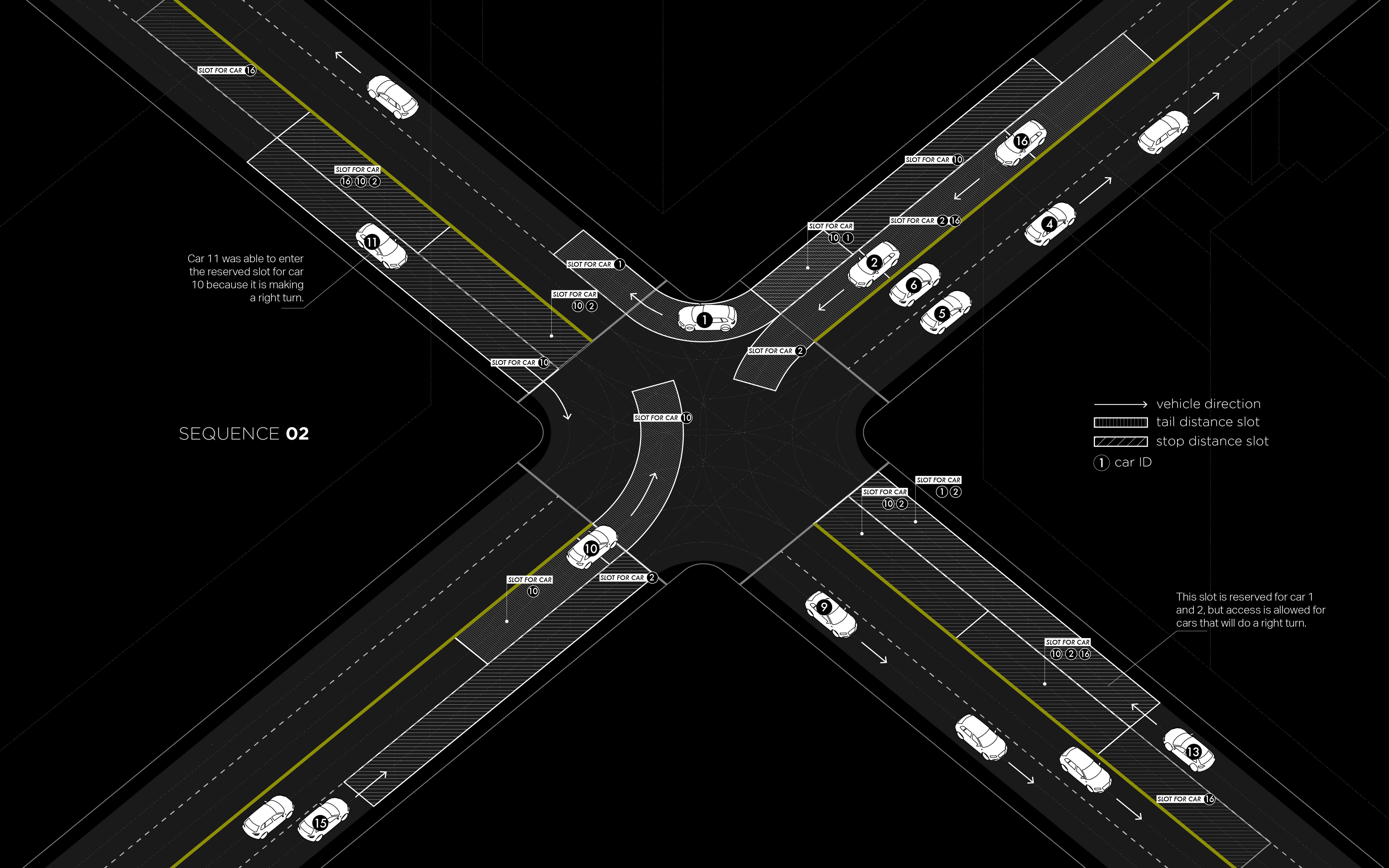 O fim dos semáforos? Cruzamentos inteligentes podem zerar os engarrafamentos