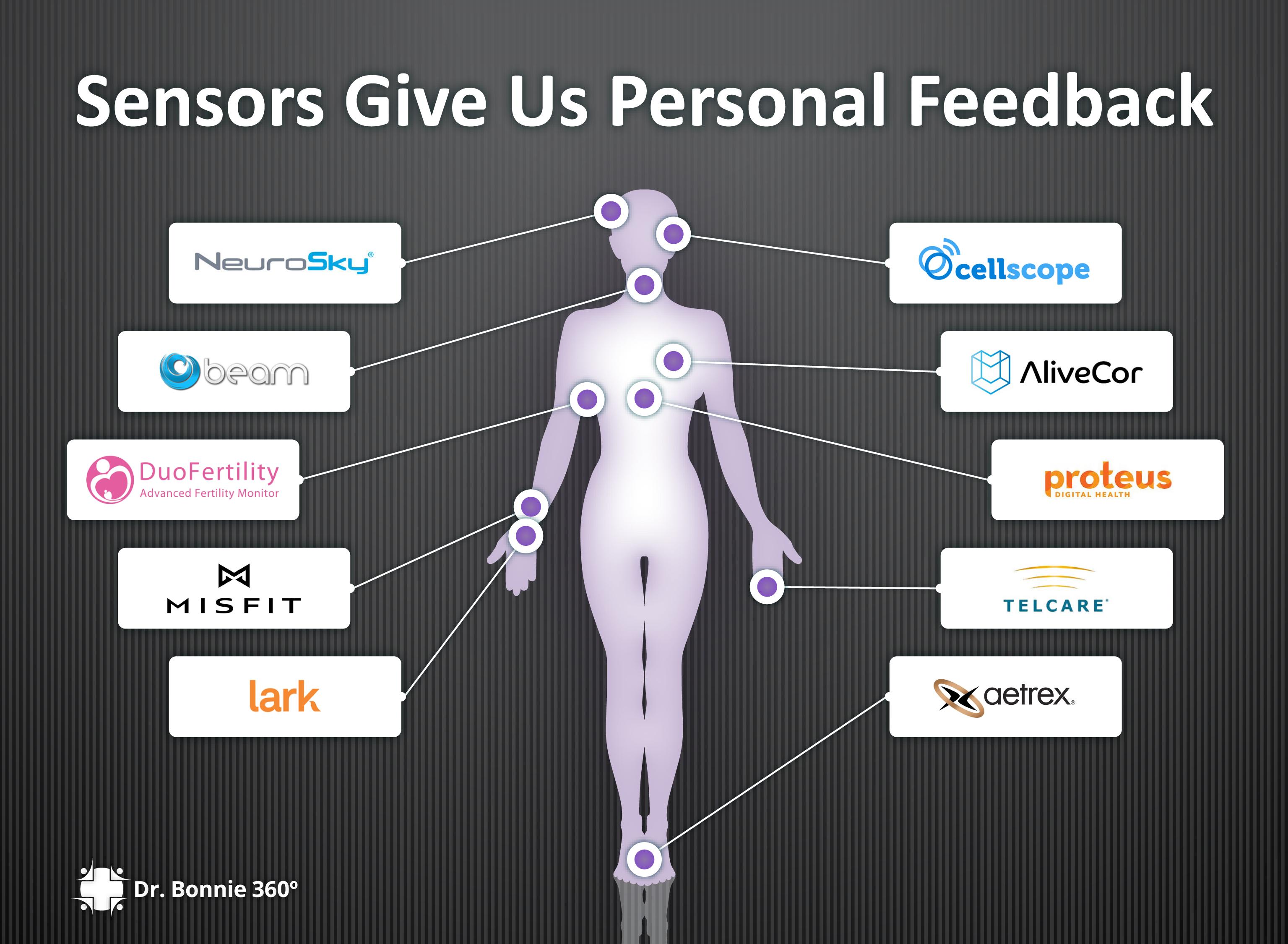 mobile_sensors