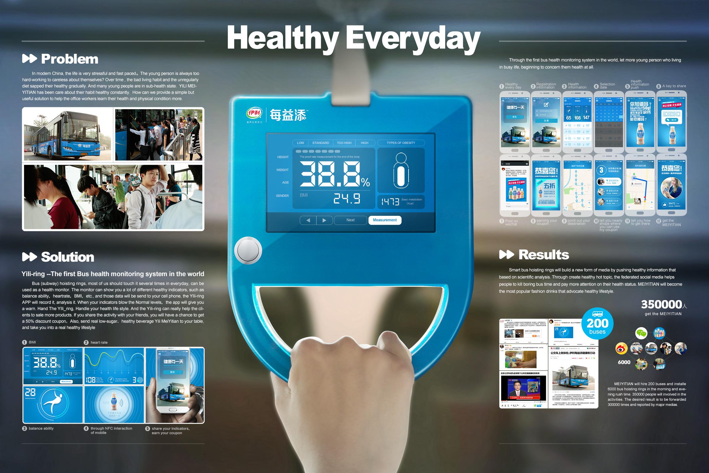 Cheil-PengTai_Healthy